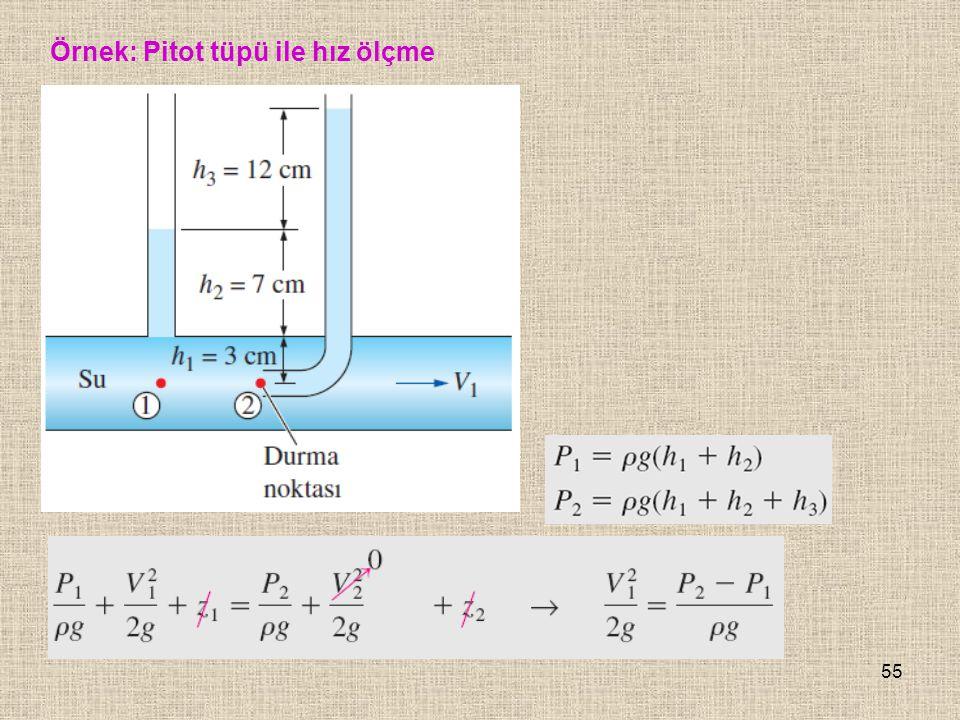 Örnek: Pitot tüpü ile hız ölçme