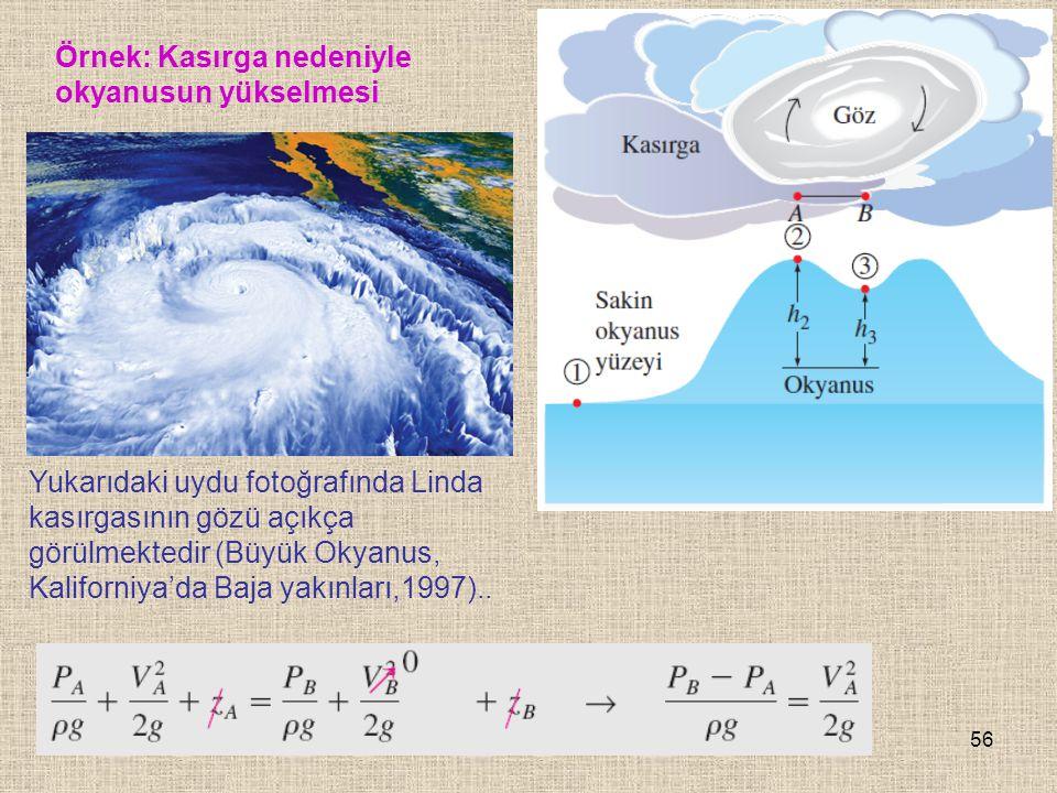 Örnek: Kasırga nedeniyle okyanusun yükselmesi