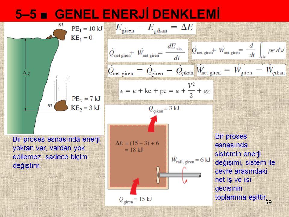 5–5 ■ GENEL ENERJİ DENKLEMİ