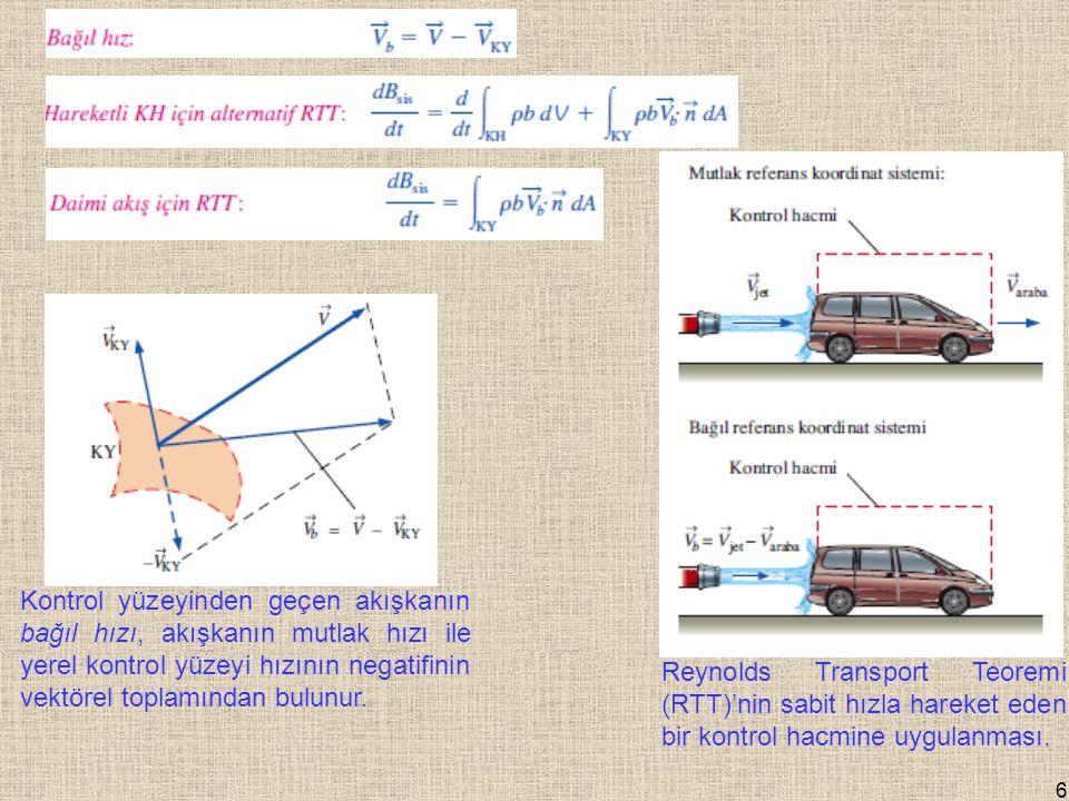 Kontrol yüzeyinden geçen akışkanın bağıl hızı, akışkanın mutlak hızı ile yerel kontrol yüzeyi hızının negatifinin vektörel toplamından bulunur.
