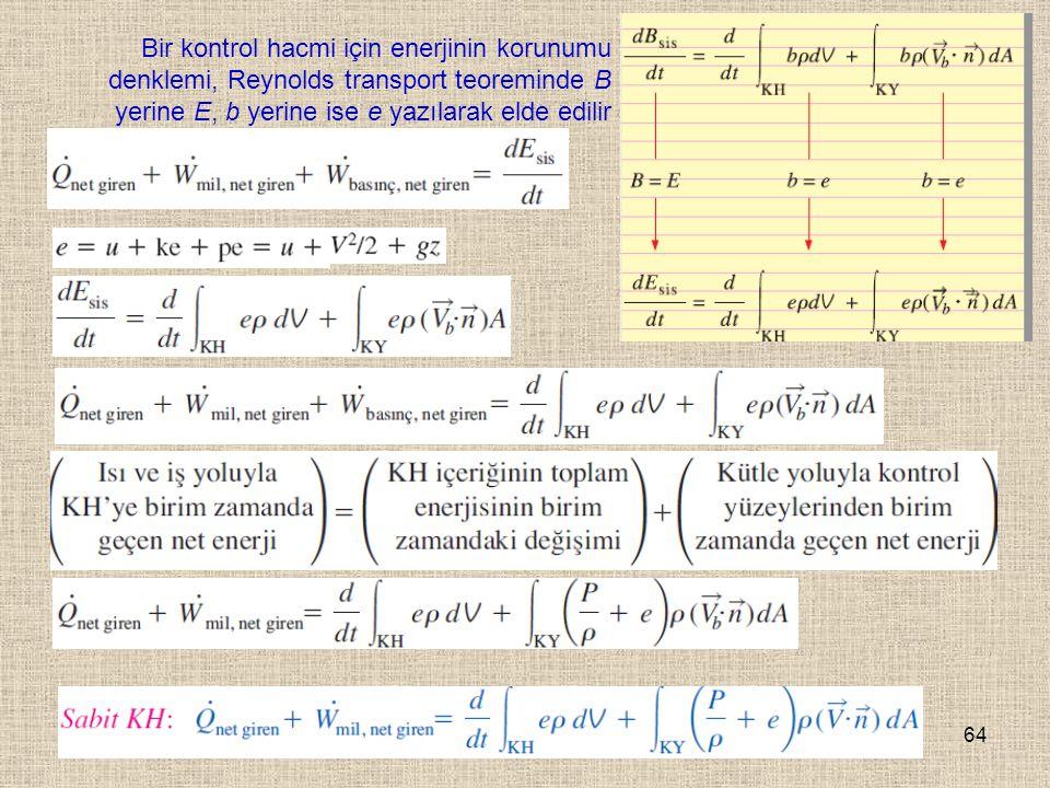Bir kontrol hacmi için enerjinin korunumu denklemi, Reynolds transport teoreminde B yerine E, b yerine ise e yazılarak elde edilir
