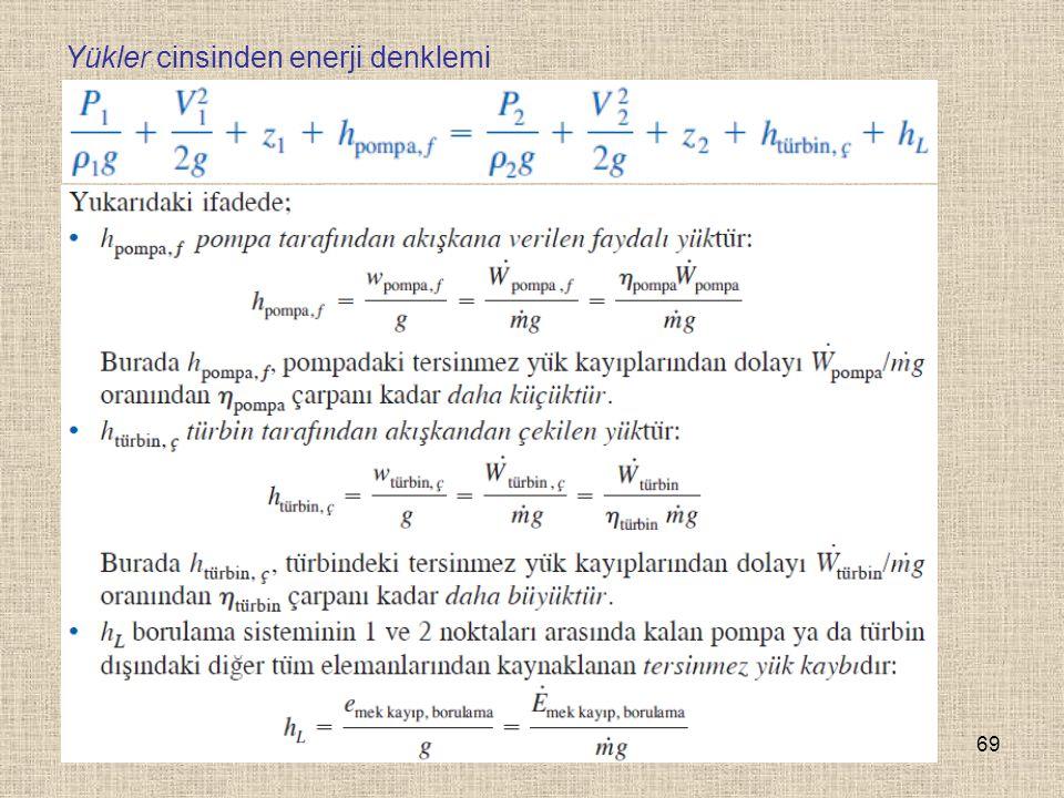 Yükler cinsinden enerji denklemi
