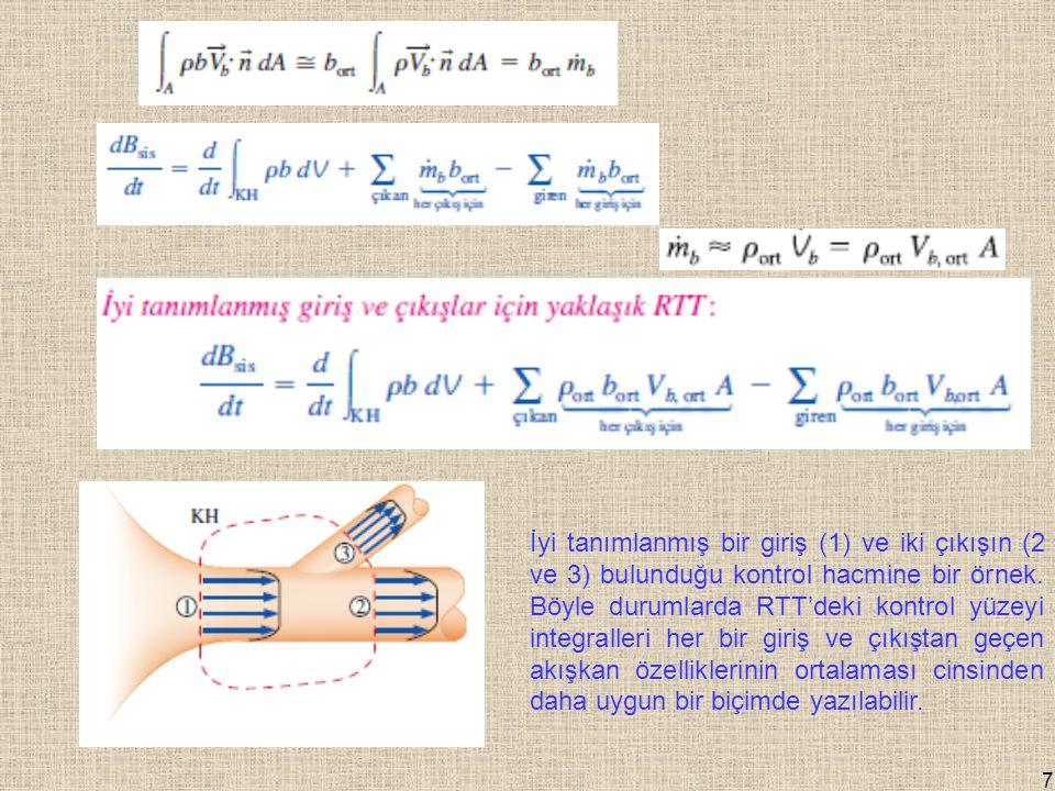 İyi tanımlanmış bir giriş (1) ve iki çıkışın (2 ve 3) bulunduğu kontrol hacmine bir örnek.
