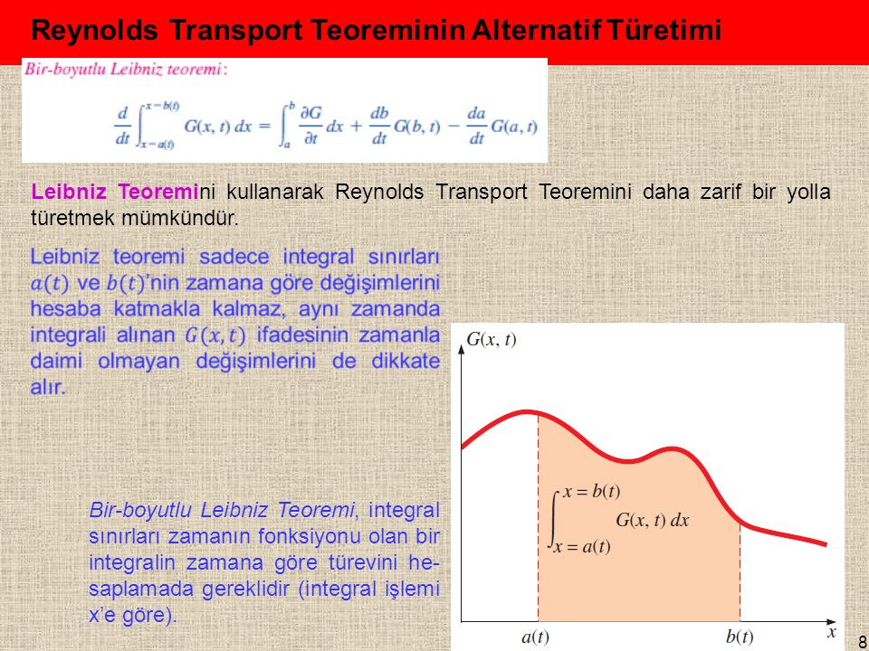 Reynolds Transport Teoreminin Alternatif Türetimi