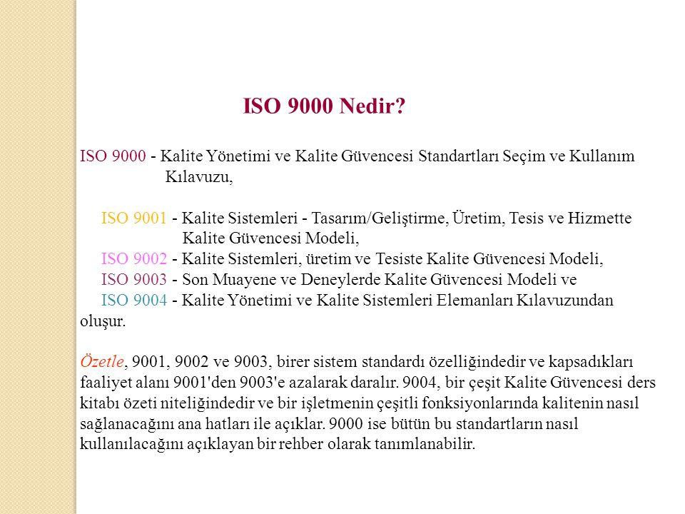 ISO 9000 Nedir ISO 9000 - Kalite Yönetimi ve Kalite Güvencesi Standartları Seçim ve Kullanım Kılavuzu,