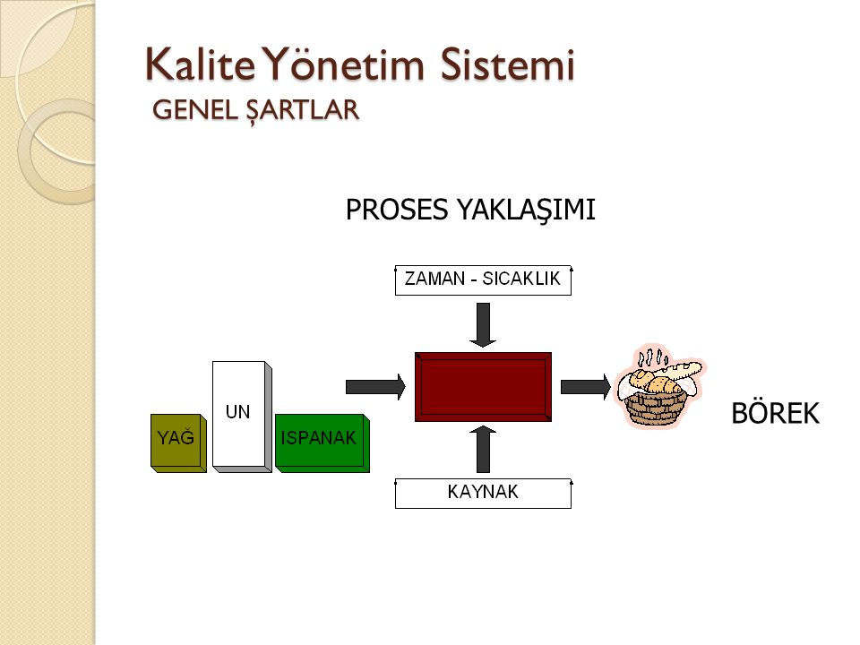 Kalite Yönetim Sistemi GENEL ŞARTLAR