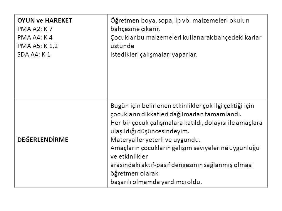 OYUN ve HAREKET PMA A2: K 7. PMA A4: K 4. PMA A5: K 1,2. SDA A4: K 1. Öğretmen boya, sopa, ip vb. malzemeleri okulun bahçesine çıkarır.