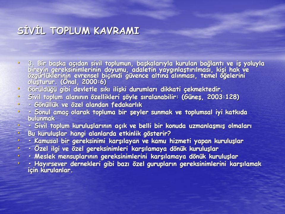 SİVİL TOPLUM KAVRAMI