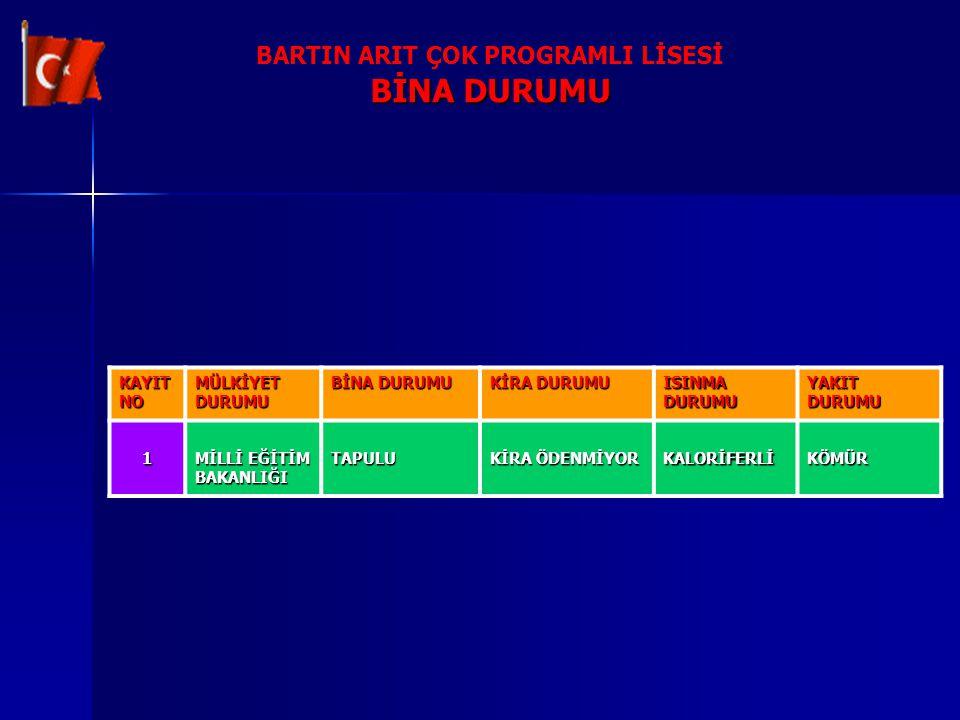 BARTIN ARIT ÇOK PROGRAMLI LİSESİ