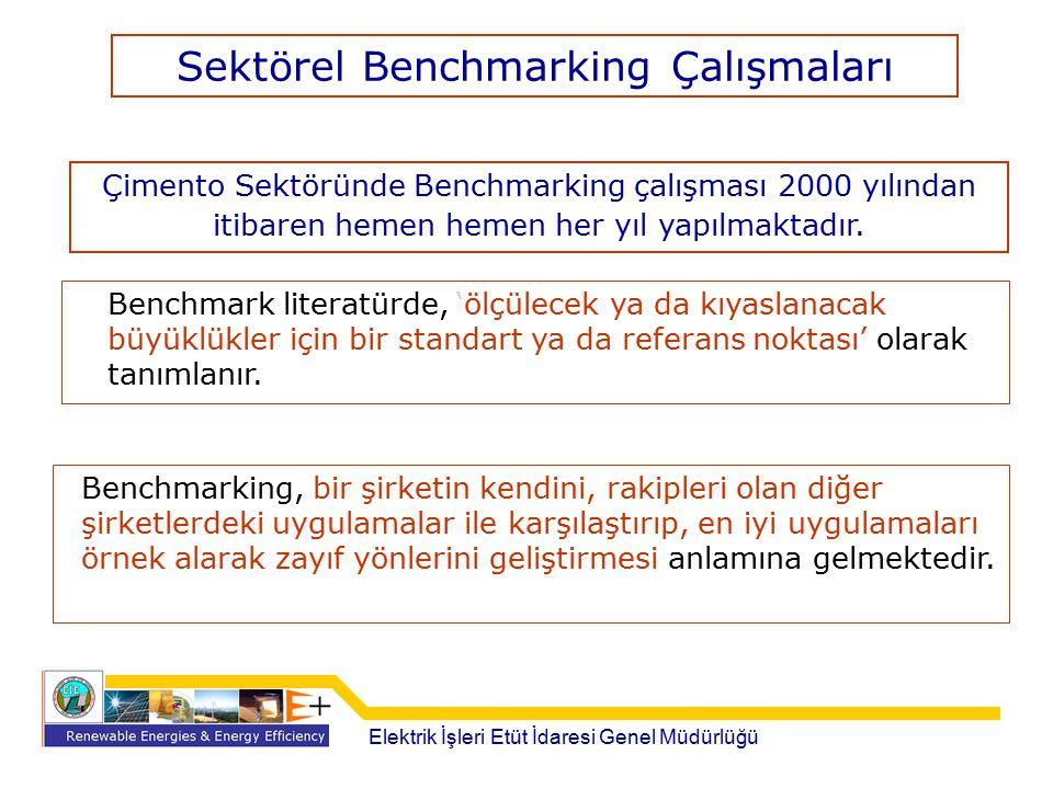 Sektörel Benchmarking Çalışmaları