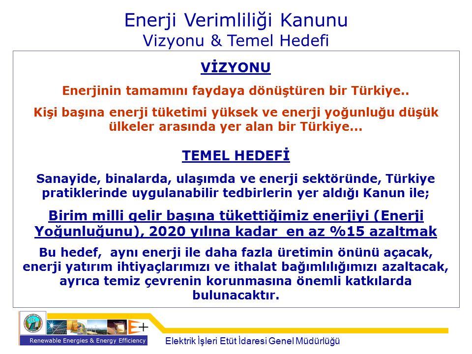Enerjinin tamamını faydaya dönüştüren bir Türkiye..