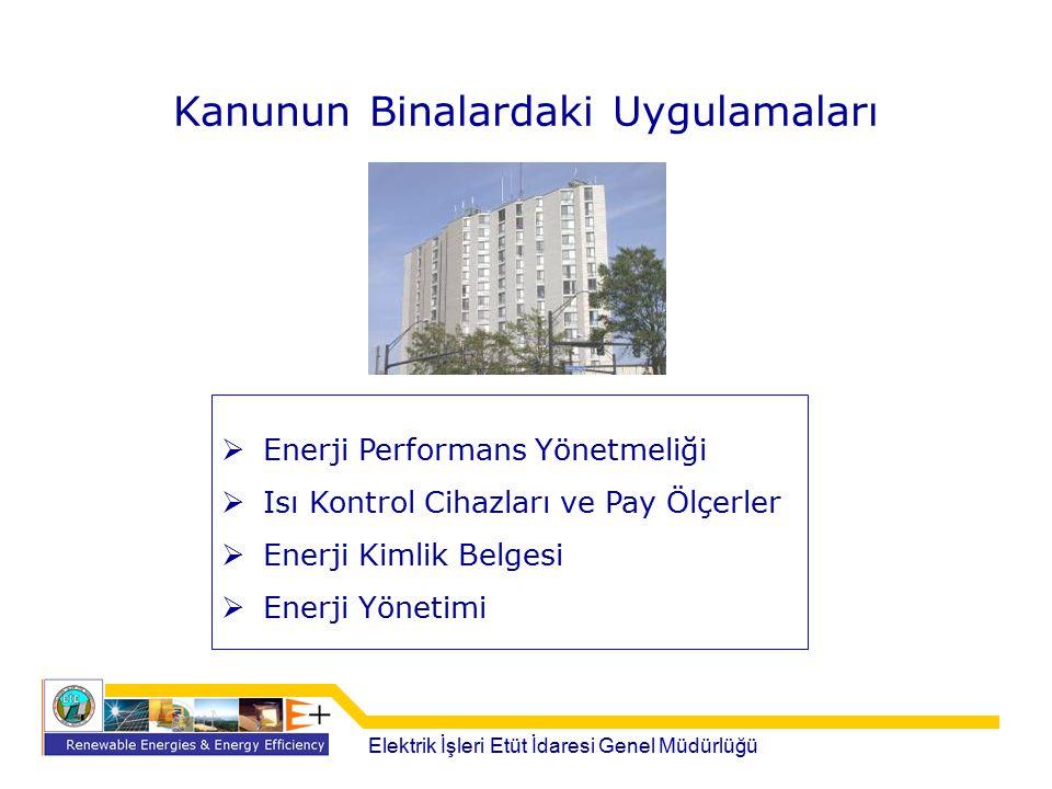 Kanunun Binalardaki Uygulamaları