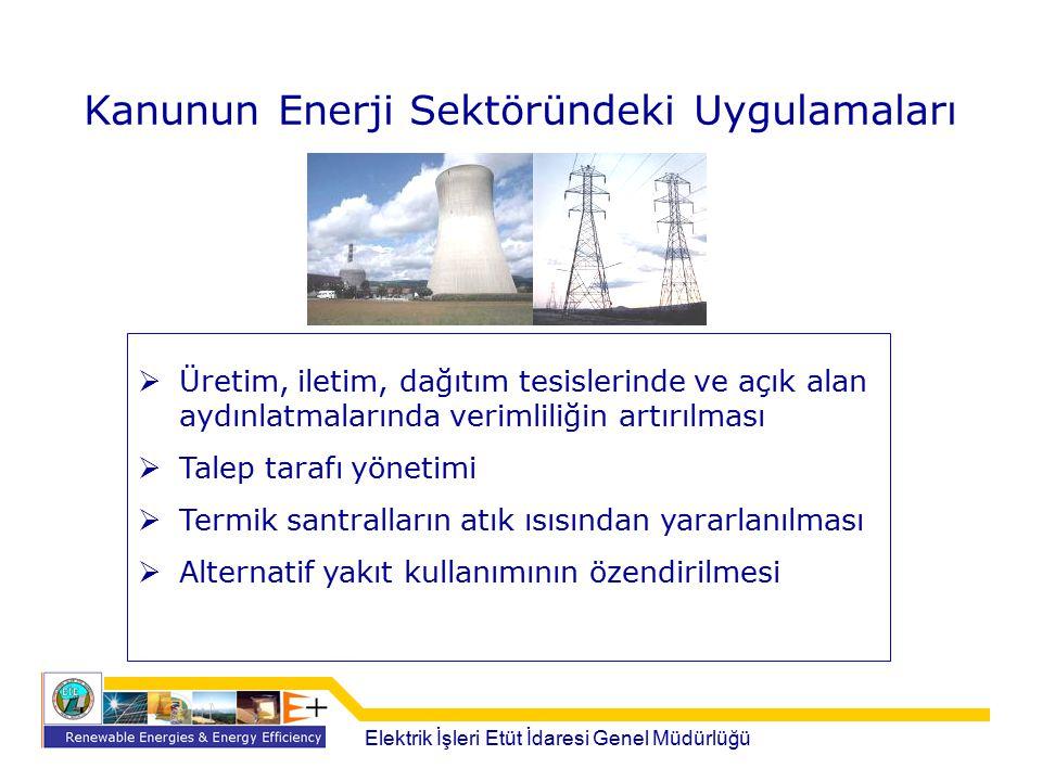 Kanunun Enerji Sektöründeki Uygulamaları
