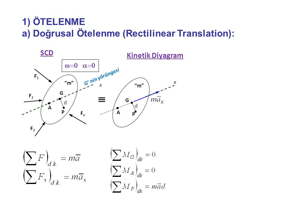  1) ÖTELENME a) Doğrusal Ötelenme (Rectilinear Translation): SCD