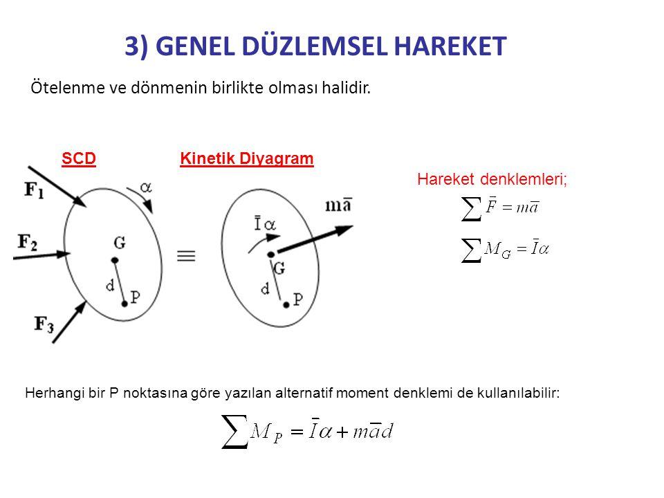 3) GENEL DÜZLEMSEL HAREKET