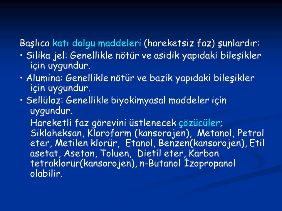 Başlıca katı dolgu maddeleri (hareketsiz faz) şunlardır: