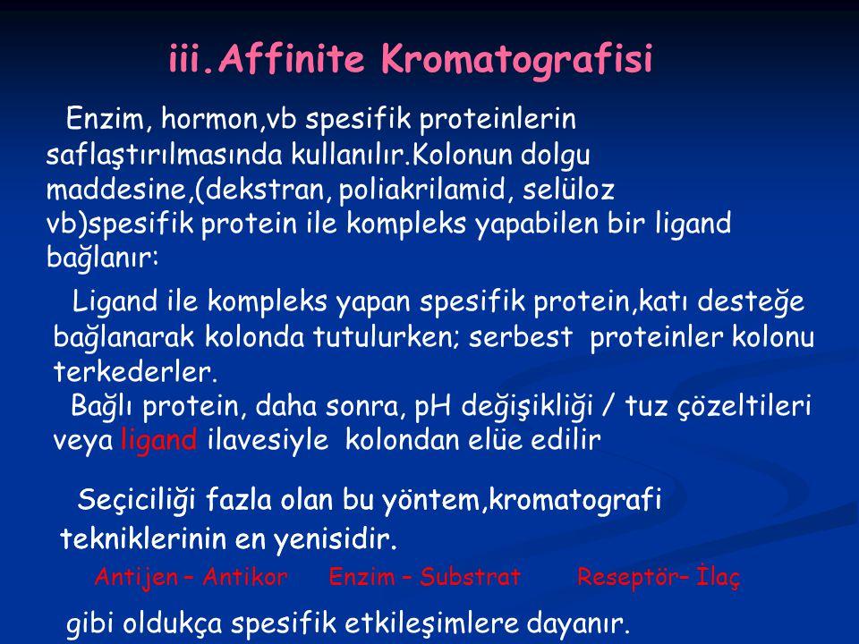 iii.Affinite Kromatografisi
