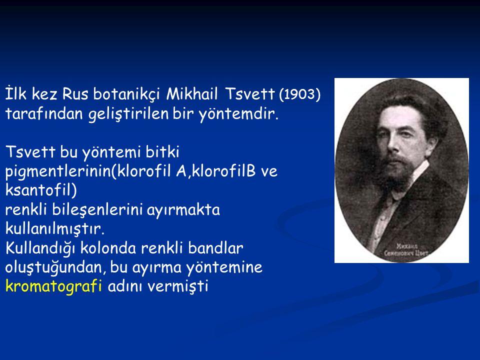İlk kez Rus botanikçi Mikhail Tsvett (1903)