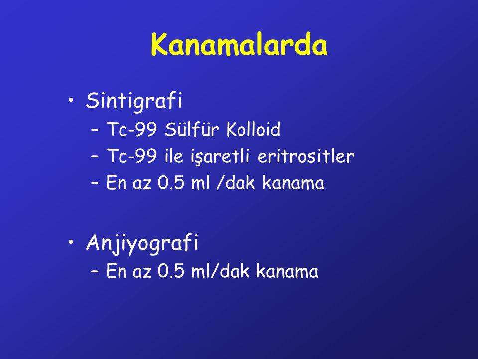 Kanamalarda Sintigrafi Anjiyografi Tc-99 Sülfür Kolloid
