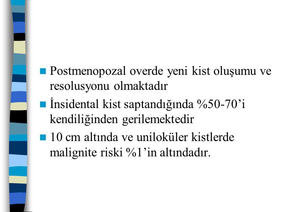 Postmenopozal overde yeni kist oluşumu ve resolusyonu olmaktadır