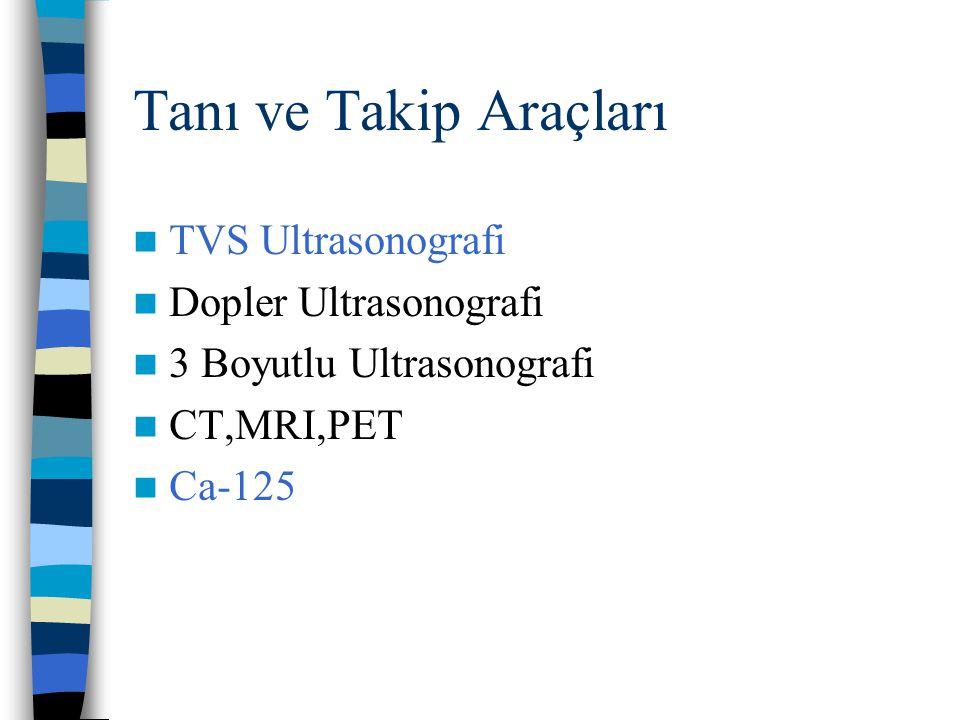 Tanı ve Takip Araçları TVS Ultrasonografi Dopler Ultrasonografi