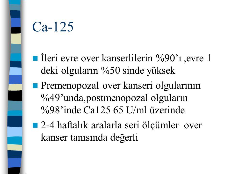 Ca-125 İleri evre over kanserlilerin %90'ı ,evre 1 deki olguların %50 sinde yüksek.