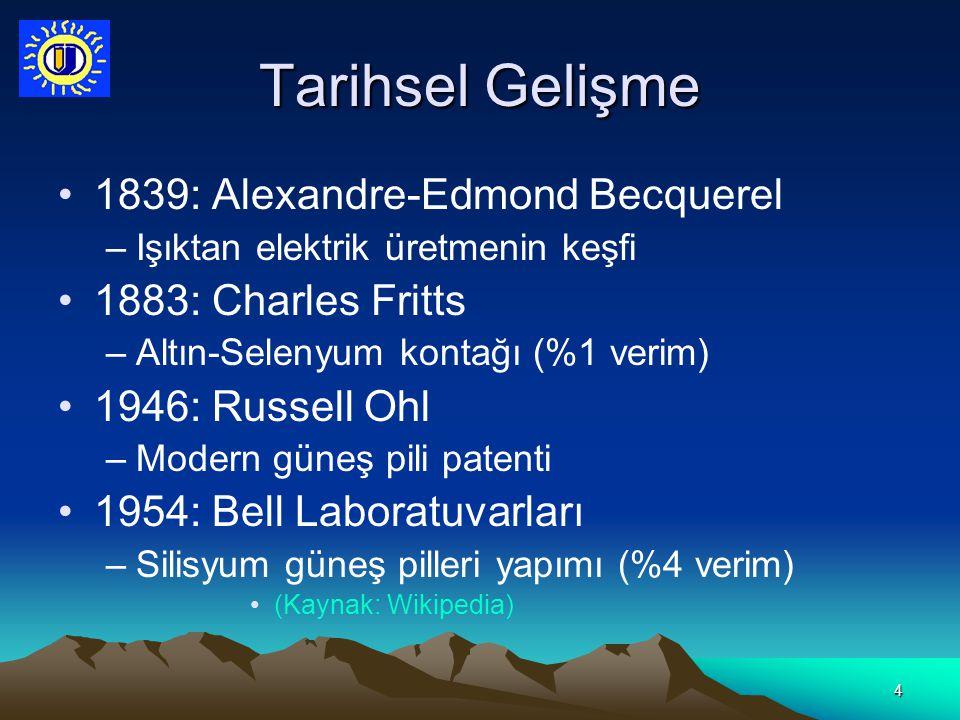 Tarihsel Gelişme 1839: Alexandre-Edmond Becquerel 1883: Charles Fritts