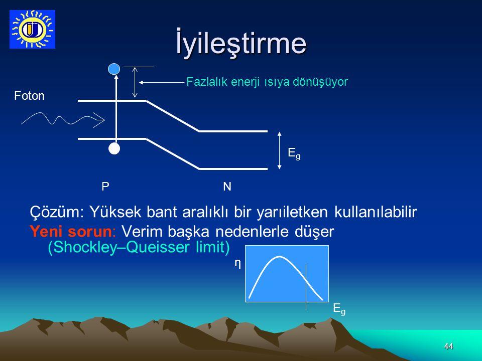 İyileştirme Çözüm: Yüksek bant aralıklı bir yarıiletken kullanılabilir