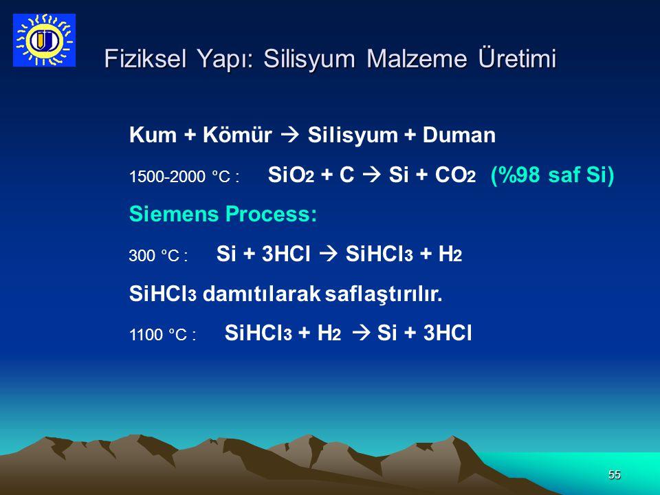 Fiziksel Yapı: Silisyum Malzeme Üretimi
