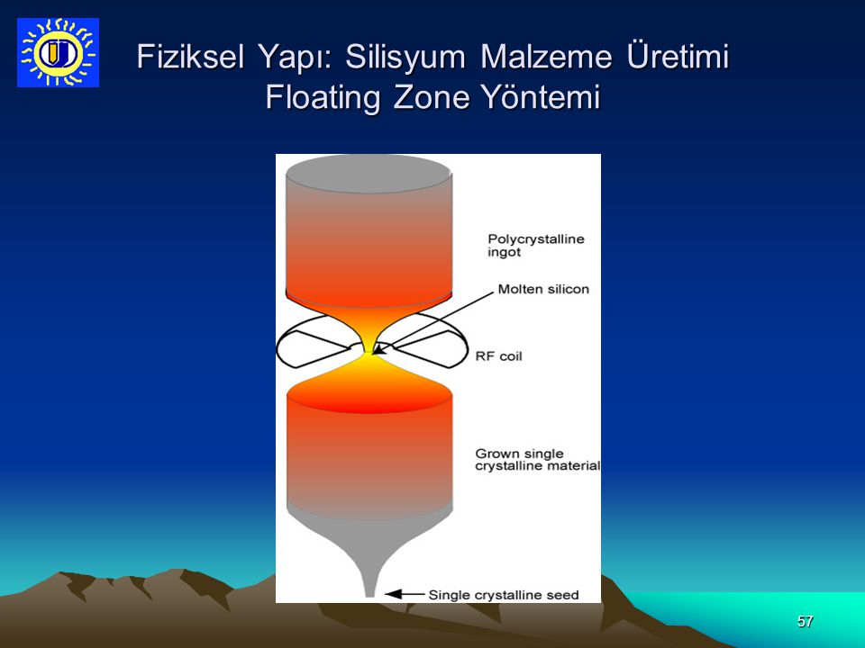 Fiziksel Yapı: Silisyum Malzeme Üretimi Floating Zone Yöntemi