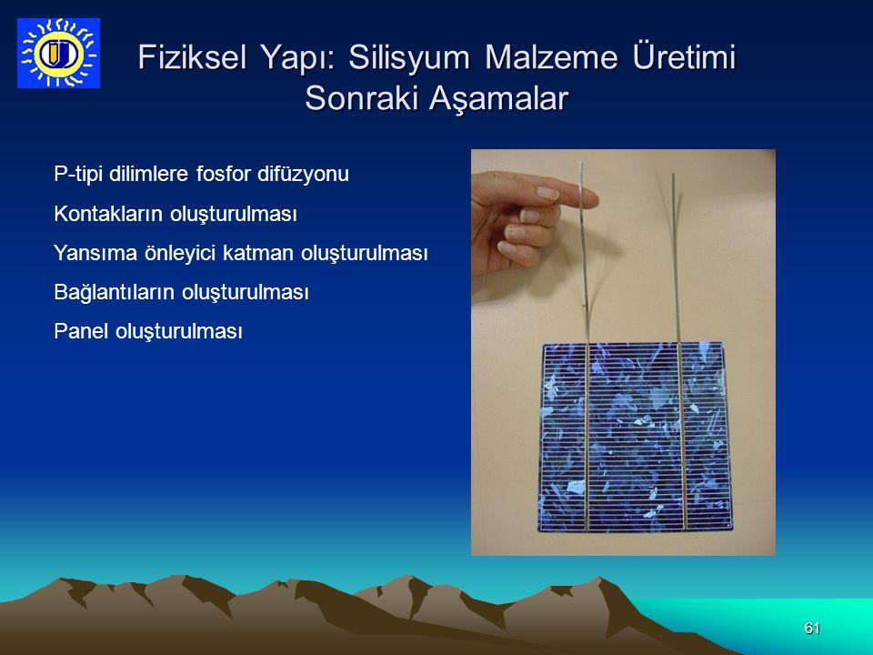 Fiziksel Yapı: Silisyum Malzeme Üretimi Sonraki Aşamalar