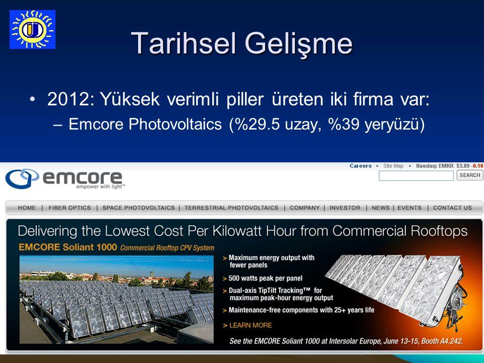 Tarihsel Gelişme 2012: Yüksek verimli piller üreten iki firma var: