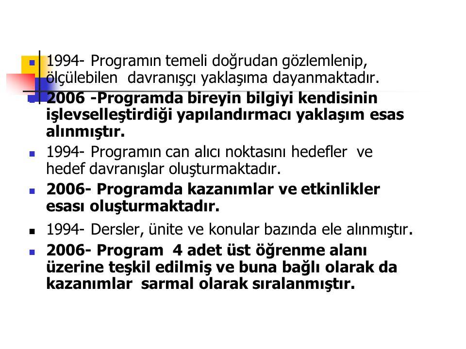1994- Programın temeli doğrudan gözlemlenip, ölçülebilen davranışçı yaklaşıma dayanmaktadır.