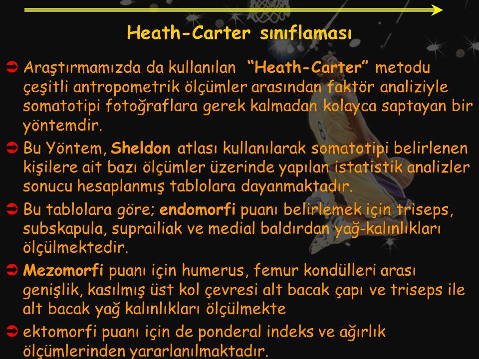 Heath-Carter sınıflaması