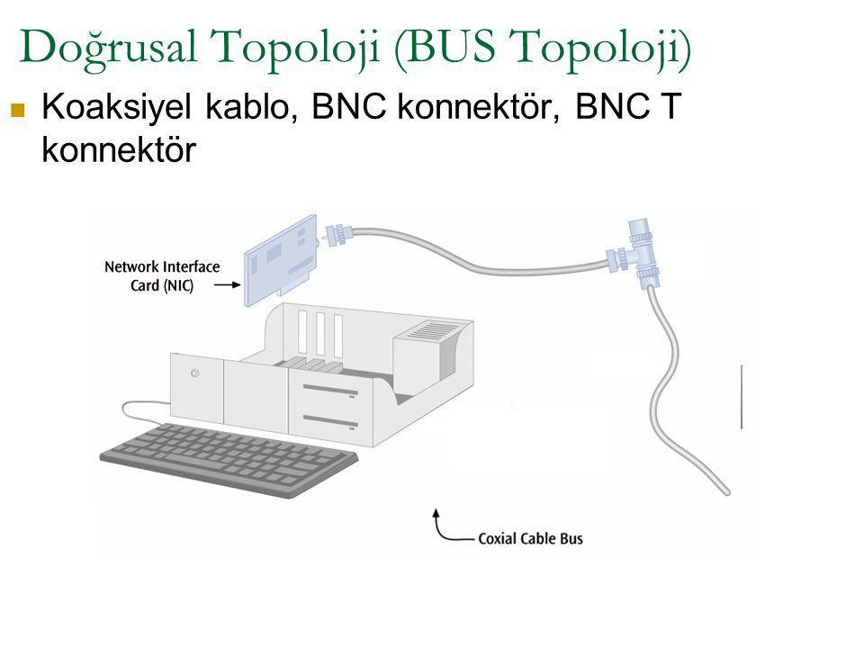 Doğrusal Topoloji (BUS Topoloji)