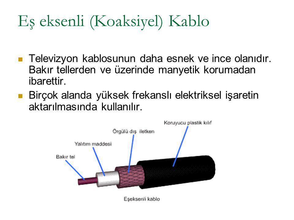 Eş eksenli (Koaksiyel) Kablo