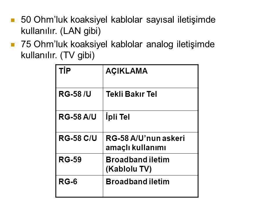 75 Ohm'luk koaksiyel kablolar analog iletişimde kullanılır. (TV gibi)