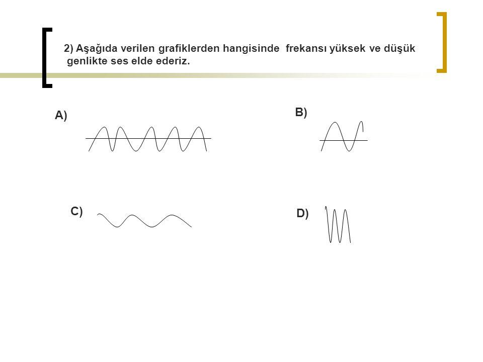 2) Aşağıda verilen grafiklerden hangisinde frekansı yüksek ve düşük