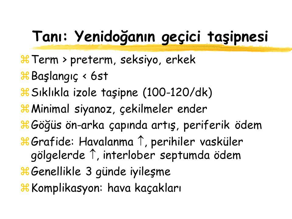 Tanı: Yenidoğanın geçici taşipnesi