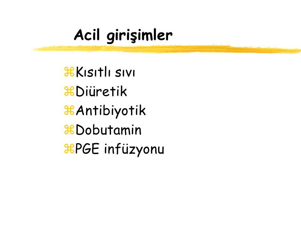 Acil girişimler Kısıtlı sıvı Diüretik Antibiyotik Dobutamin