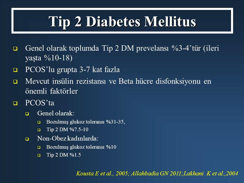 Tip 2 Diabetes Mellitus Genel olarak toplumda Tip 2 DM prevelansı %3-4'tür (ileri yaşta %10-18) PCOS'lu grupta 3-7 kat fazla.