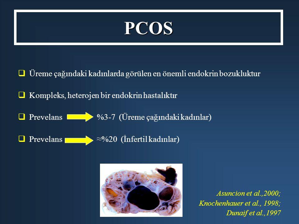 PCOS Üreme çağındaki kadınlarda görülen en önemli endokrin bozukluktur