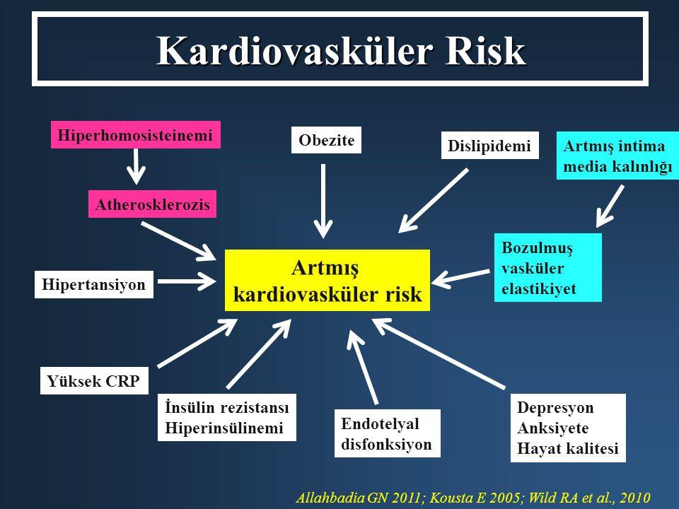 Kardiovasküler Risk Artmış kardiovasküler risk Hiperhomosisteinemi