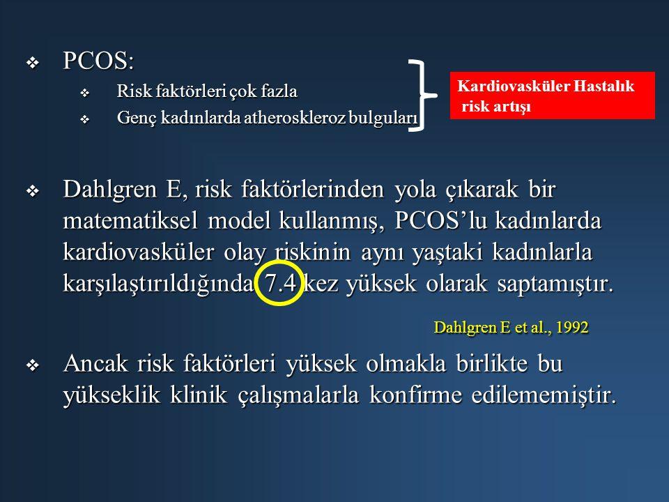PCOS: Risk faktörleri çok fazla. Genç kadınlarda atheroskleroz bulguları.