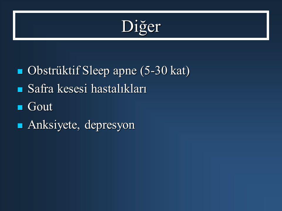 Diğer Obstrüktif Sleep apne (5-30 kat) Safra kesesi hastalıkları Gout
