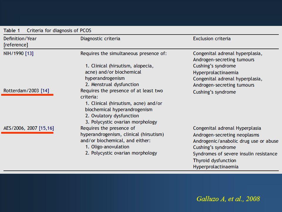 Galluzo A, et al., 2008
