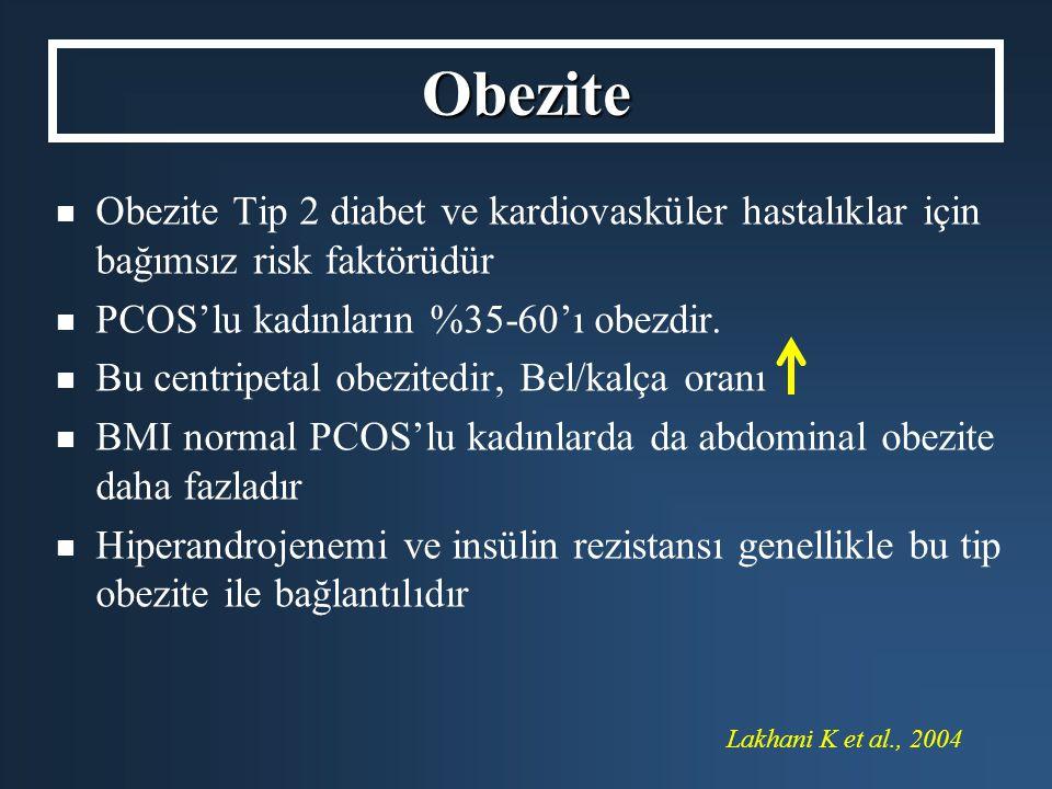 Obezite Obezite Tip 2 diabet ve kardiovasküler hastalıklar için bağımsız risk faktörüdür. PCOS'lu kadınların %35-60'ı obezdir.