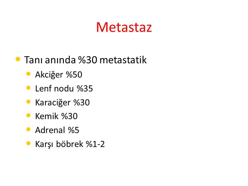 Metastaz Tanı anında %30 metastatik Akciğer %50 Lenf nodu %35