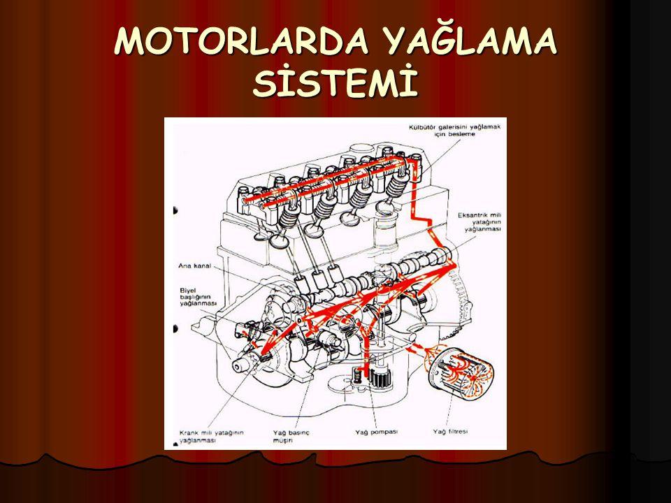 MOTORLARDA YAĞLAMA SİSTEMİ