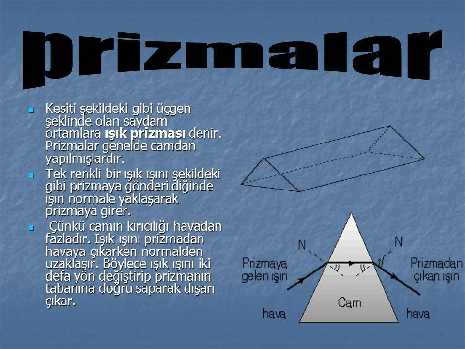 prizmalar Kesiti şekildeki gibi üçgen şeklinde olan saydam ortamlara ışık prizması denir. Prizmalar genelde camdan yapılmışlardır.